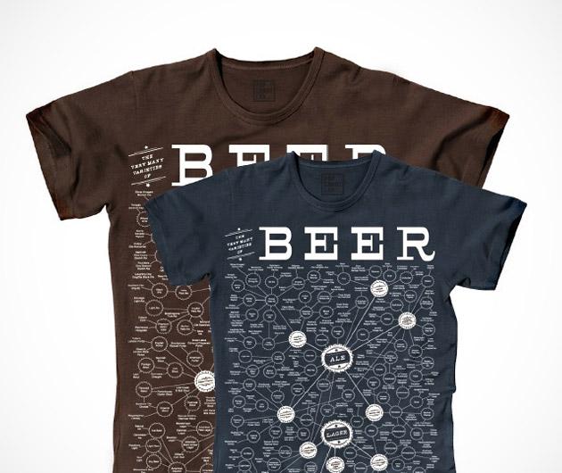 Pop Chart Lab Very Many Varieties of Beer