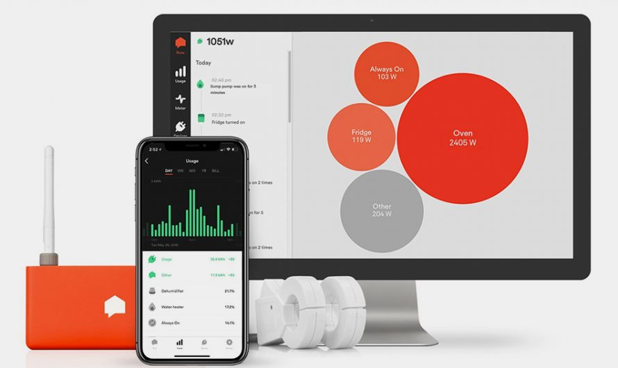 Sense Home Energy Monitor